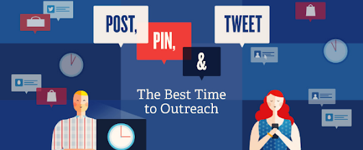 The Best and Worst Times to Post on Facebook, Twitter and Pinterest [Infographic]