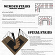 Types of Staircases | Acadia Stairs