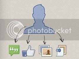 t1B001A10ngtaacuteccaacutenhacircn zps748a2023 Hiểu Về Thuật Toán Sắp Xếp Facebook Post
