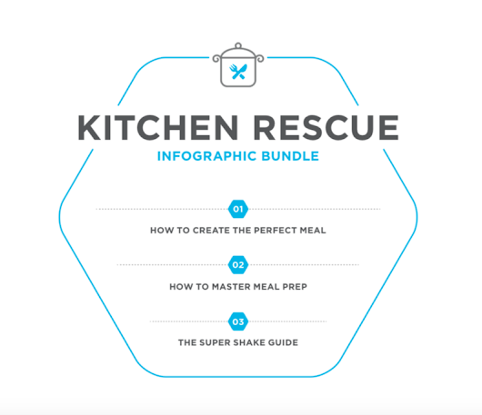 A FREE Holiday Kitchen Rescue Guide