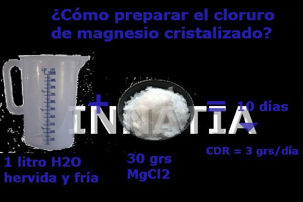 Preparación del cloruro de magnesio