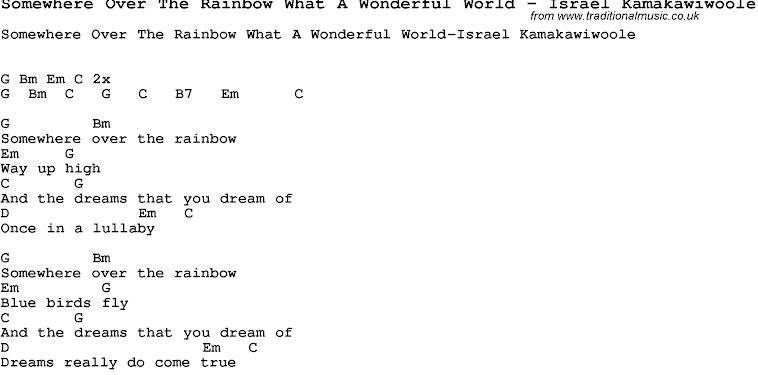 Israel Kamakawiwoole Over The Rainbow Uke Chords