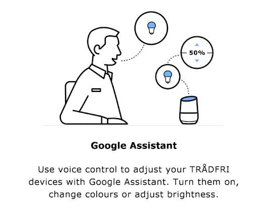 Ikea TRÅDFRI smart lights can now be controlled from Google Home and Assistant