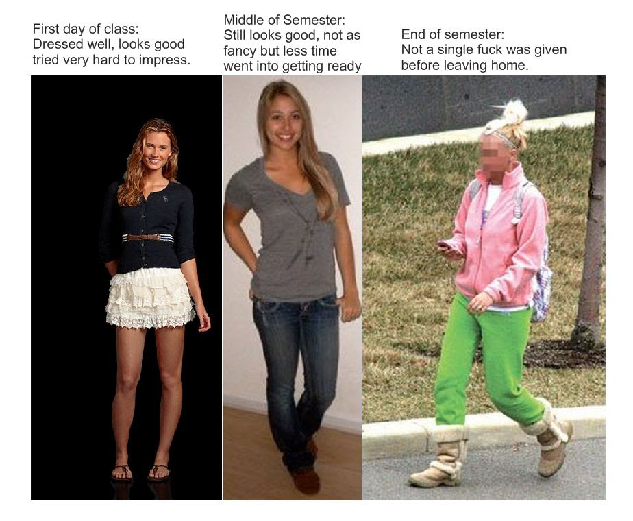How Women Dress Throughout Their Semester Of College Funny