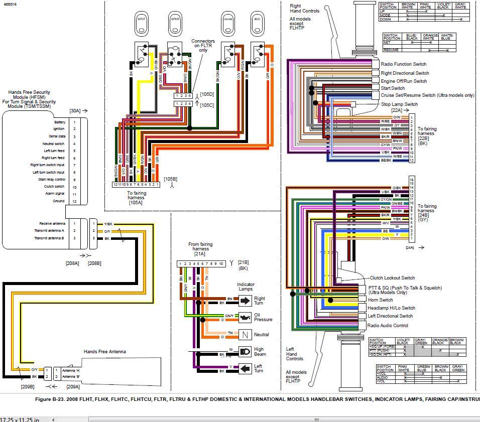 Harley Davidson Ultra Radio Wiring Diagram Wiring Diagram Left Foot A Left Foot A Zaafran It