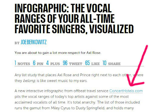 How Axl Rose Ended Up Commenting on Our Creative Piece | Distilled