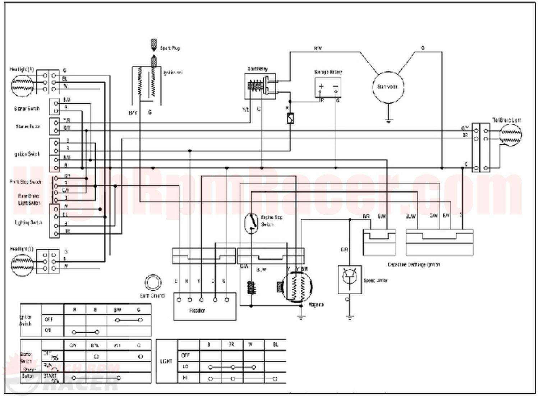 Linhai 400cc Atv Wiring Diagram