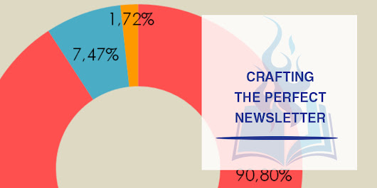 Crafting The Perfect Newsletter | Azure Fire Publishing