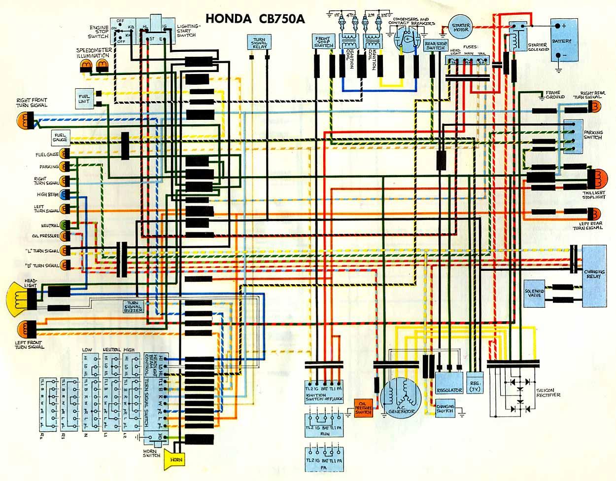 Diagram 1972 Cb750 Wiring Diagram Full Version Hd Quality Wiring Diagram Dowiring18 Lasagradellacastagna It