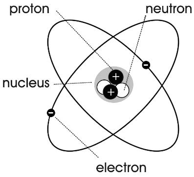 atom_diagram