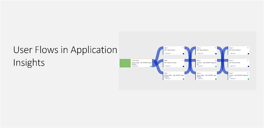 User Flows in Application Insights - Daily .NET Tips