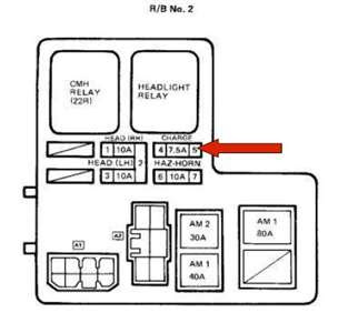 1984 toyota truck fuse box diagram - wiring diagram system quit-norm -  quit-norm.ediliadesign.it  ediliadesign.it