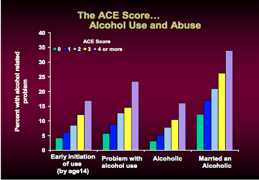 Why the Secondhand Drinking - Adverse Childhood Experiences Connection Matters - BreakingTheCycles.com