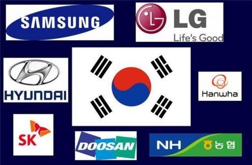 Coreia do Sul : o milagre desmascarado