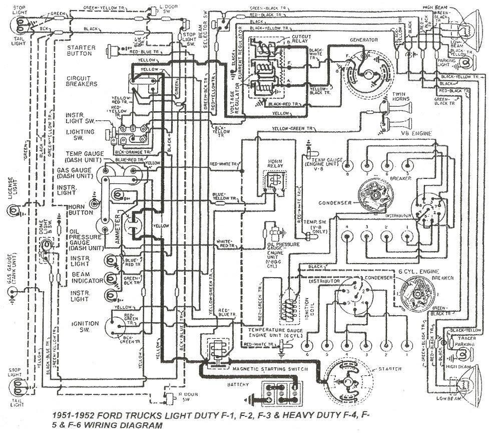 Wiring Diagram Ford Transit