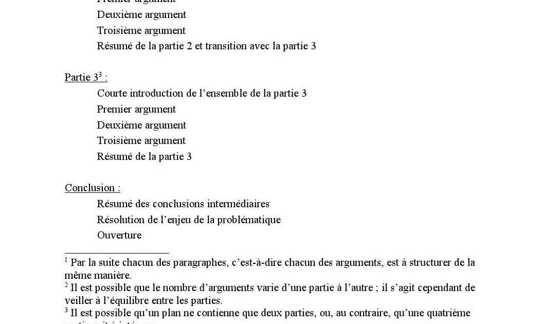 Introduction de dissertation de droit
