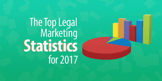 The Top 15 Legal Marketing Statistics for 2017 - Capterra Blog