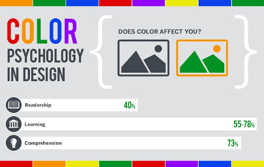Color psychology in design [infographic]