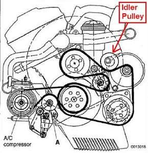 528i Engine Diagram Wiring Diagram For Oreck Vacumes Begeboy Wiring Diagram Source