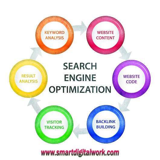 Best Seo Services in India Delhi