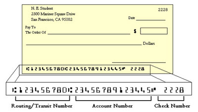 wells fargo nevada routing number