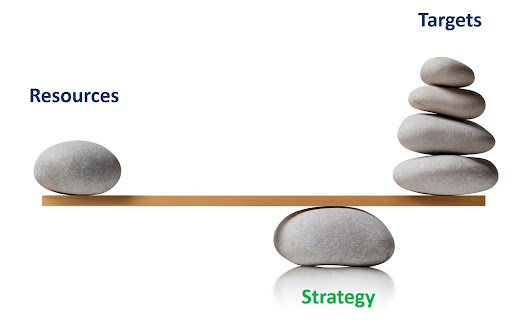 The Sleeper Strategy that B2B Companies Often Ignore: Customer Experience