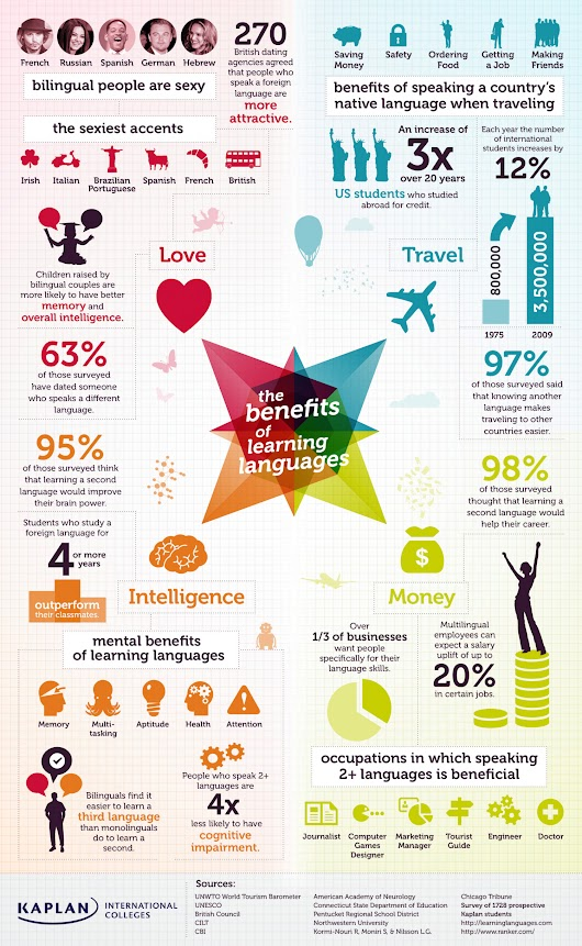 the benefits of learning languages | Visual.ly