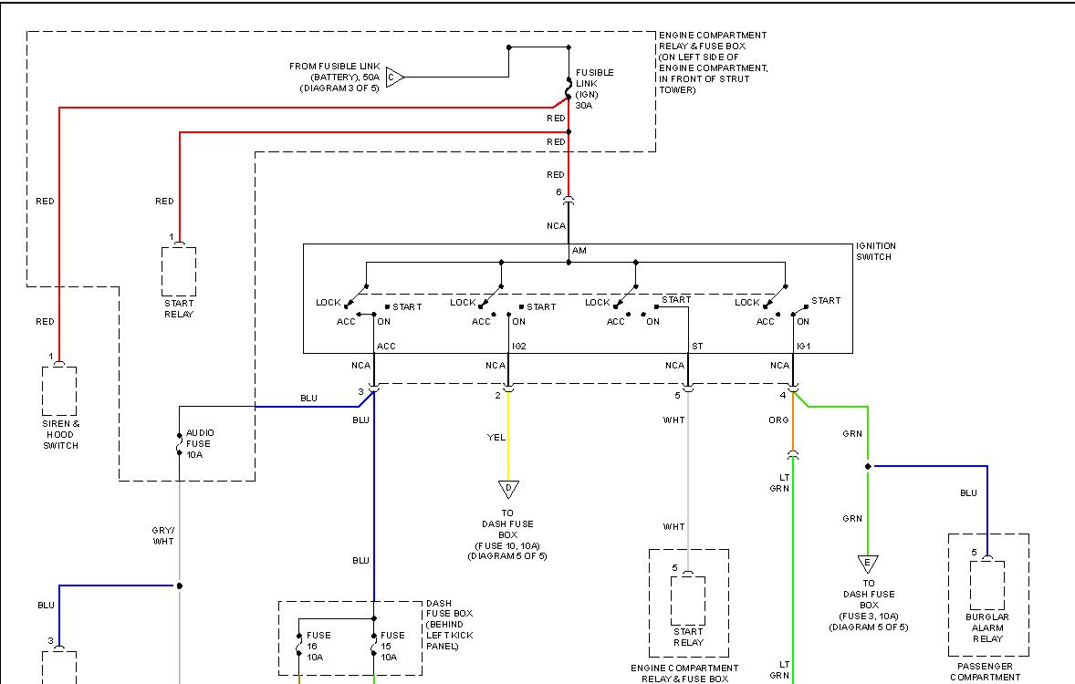 2003 Hyundai Elantra Ignition Wiring Diagram Wiring Diagrams Data Pack Pack Ungiaggioloincucina It