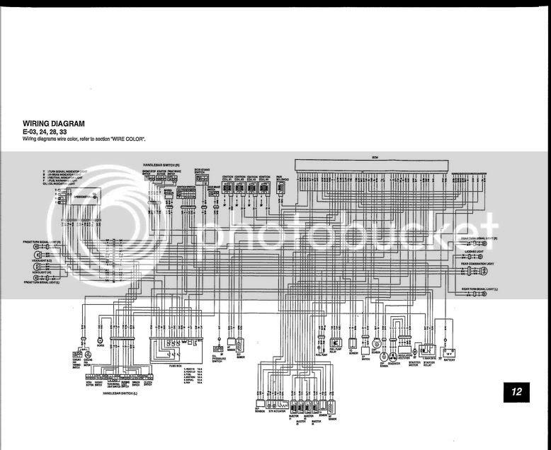 Wiring Diagram  32 Suzuki Gsxr 750 Wiring Diagram