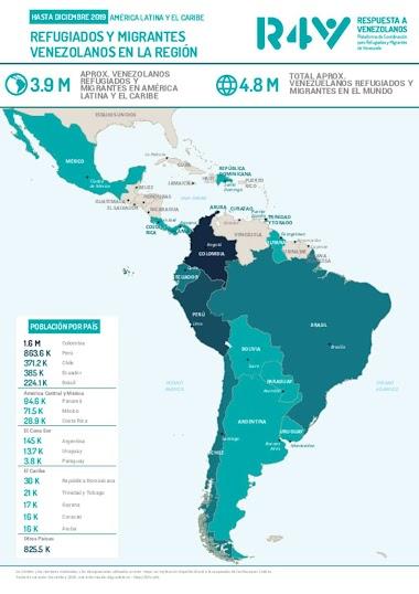 Restricciones a la migración venezolana, una tendencia regional en América Latina