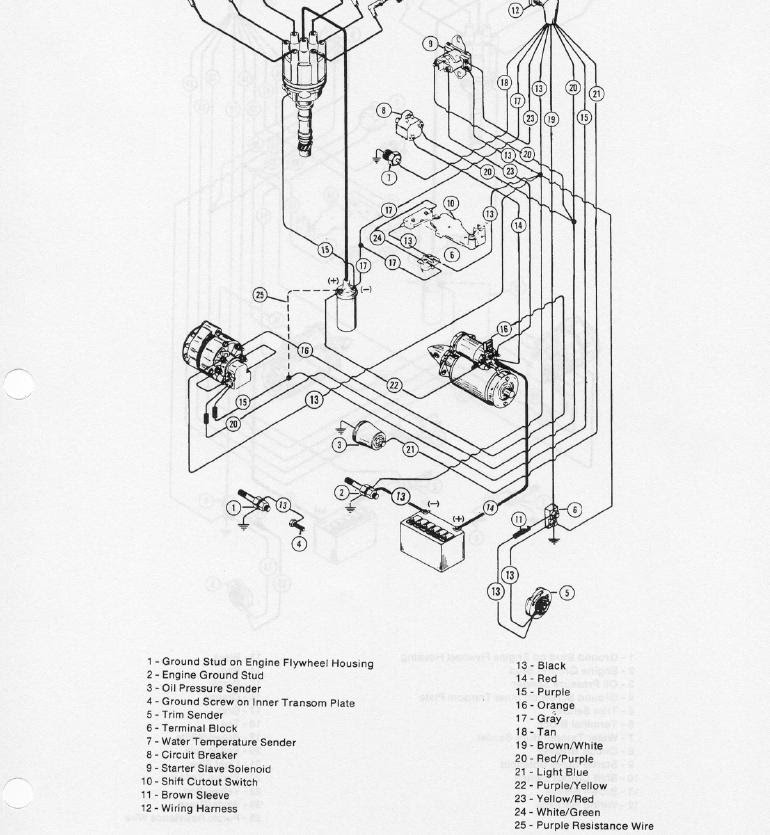 Wiring Diagram: 33 Mercruiser Ignition Switch Wiring Diagram