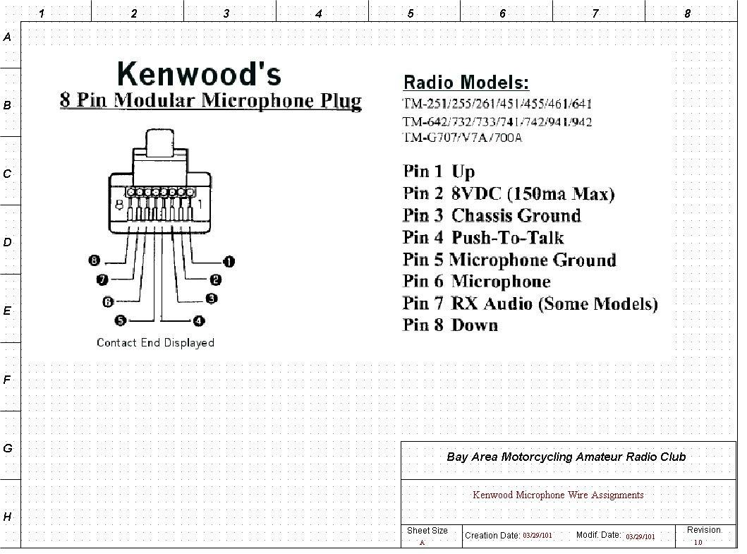 Wiring Diagram  31 Kenwood Radio Wiring Diagram