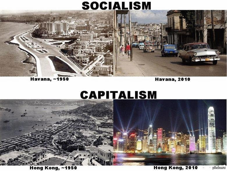 Картинки по запросу социализм или капитализм