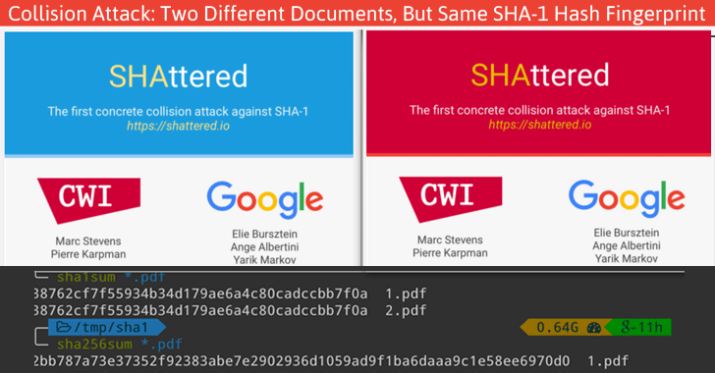 Se puede utilizar SHA1 en tus trabajos forense?