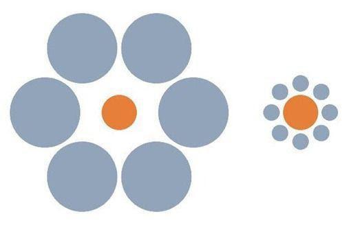 Οι παρακάτω πορτοκαλί κύκλοι έχουν ακριβώς το ίδιο μέγεθος
