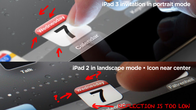 This Is the iPad 3 Hiding In Plain Sight