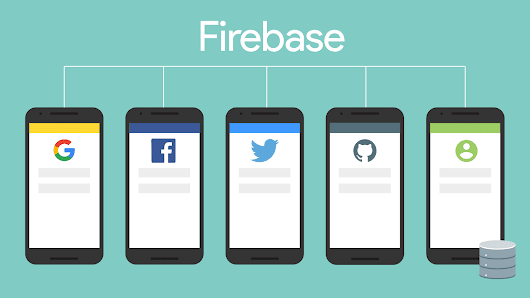 Android Firebase Authentication - Java Tutorial Blog