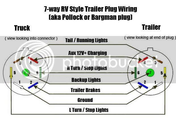 27 Toyota Tundra Trailer Wiring Harness Diagram