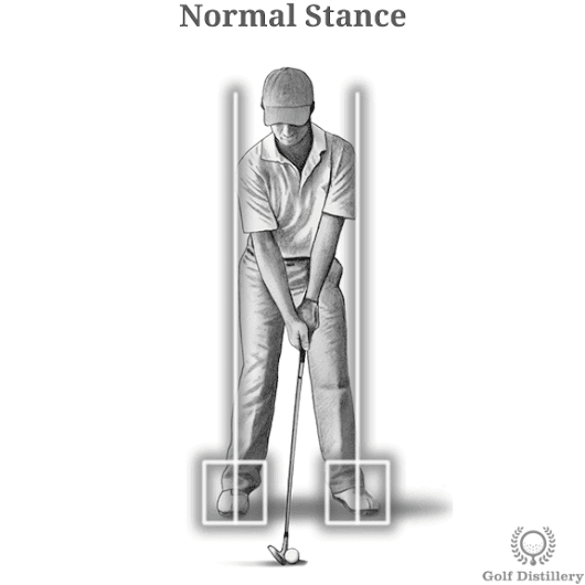How, When to Adjust the Width of your Golf Stance