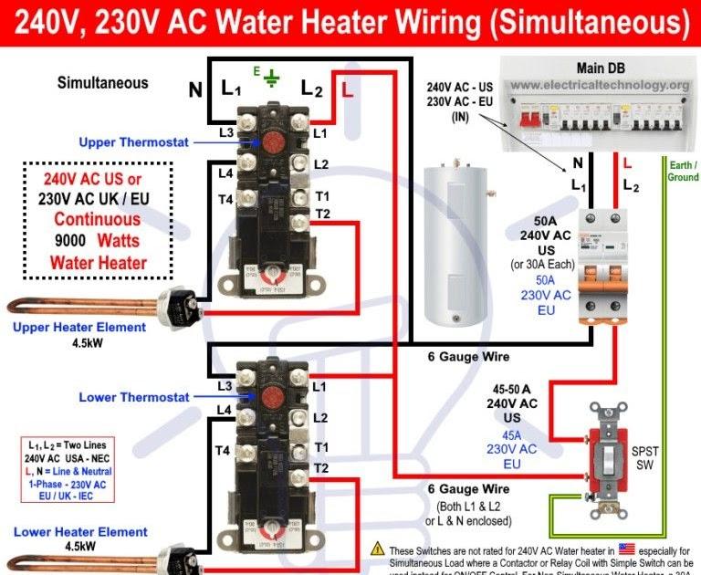 Vivint Element Thermostat Wiring Diagram