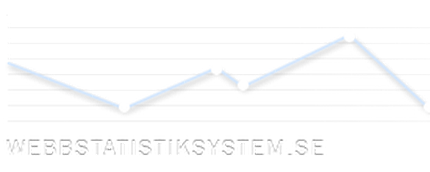 Google Analytics iOS applikation - Webbstatistiksystem.se