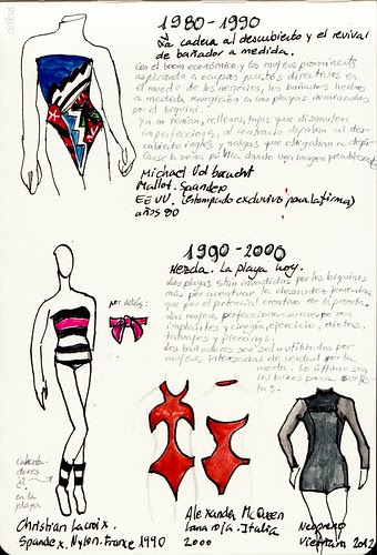 Trajes de Baño y Exposión Corporal (1980-2000)