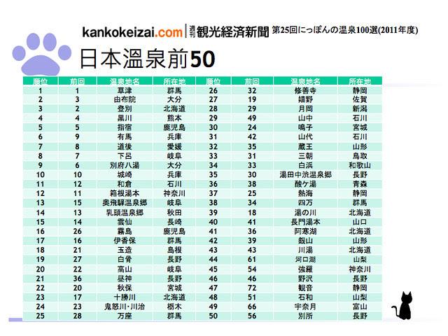TBG-日本自助旅行之必要 – 溫泉+20121110.013