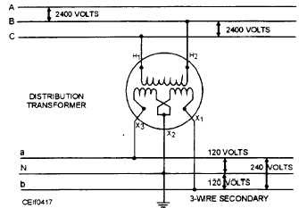 Transformer Wiring Diagram Single Phase Wiring Site Resource