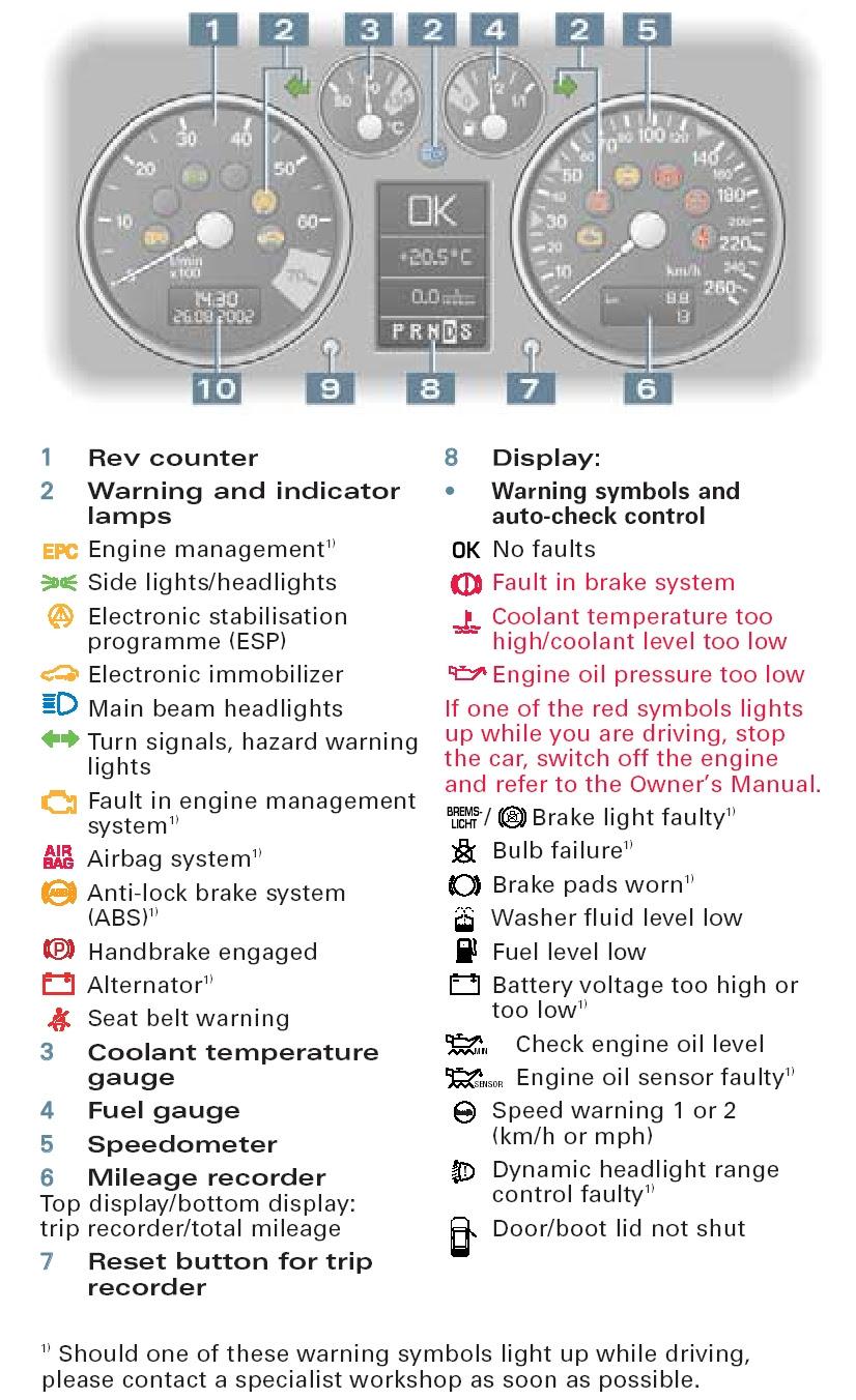 CHRISTIE PACIFIC CASE HISTORY: Audi TT MK1 Dashpod Warning