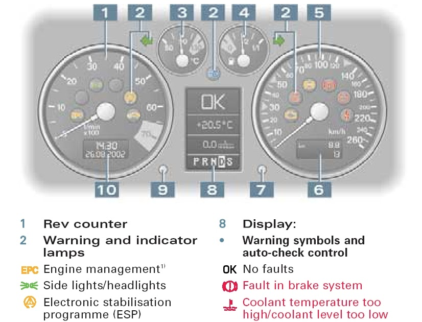 CHRISTIE PACIFIC CASE HISTORY: Audi TT MK1 Dashpod Warning Symbols: From the quick reference guide