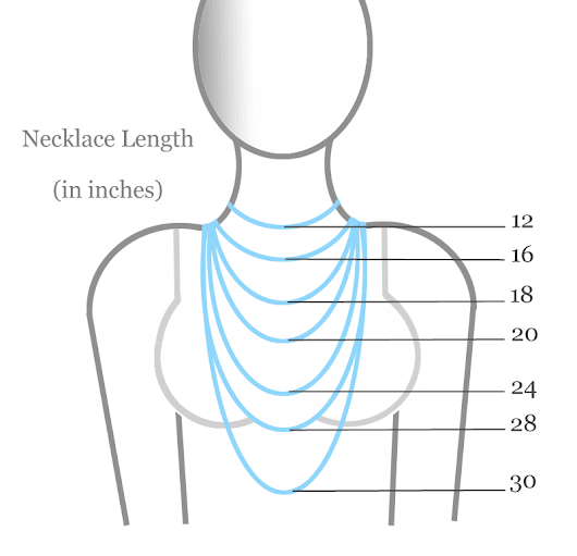 Length of Necklaces