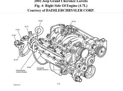 Wiring Diagram PDF: 2002 Jeep Grand Cherokee Engine Diagram