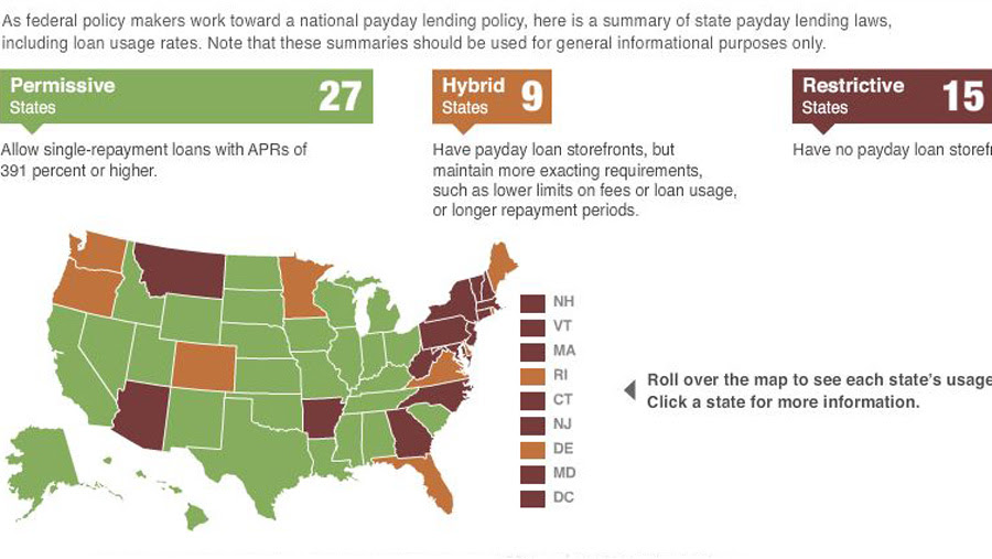 state_payday_loan_regulation_16x9