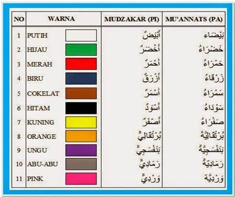 kumpulan kosa kata bahasa arab  nama nama warna